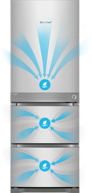 キムチ冷蔵庫の強力な清浄脱臭機能