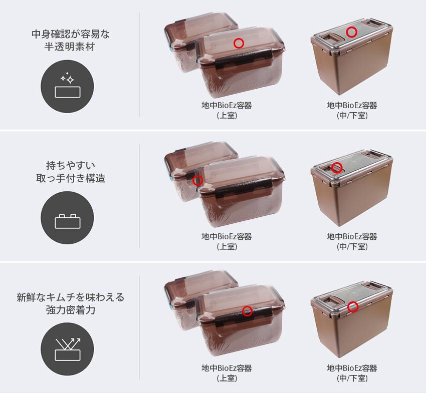 キムチ冷蔵庫の専用容器