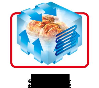 キムチ冷蔵庫の冷却仕業